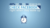 infographie: The World Is Obsessed With Facebook par Alex Trimpe
