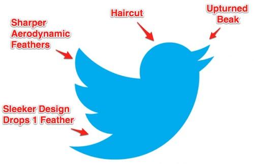 Twitter oiseau nouveau logo