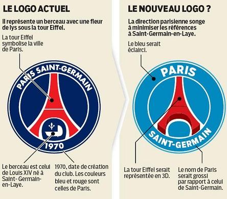 PSG : un nouveau logo qui déplait