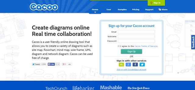 Cacoo prototypage gratuit